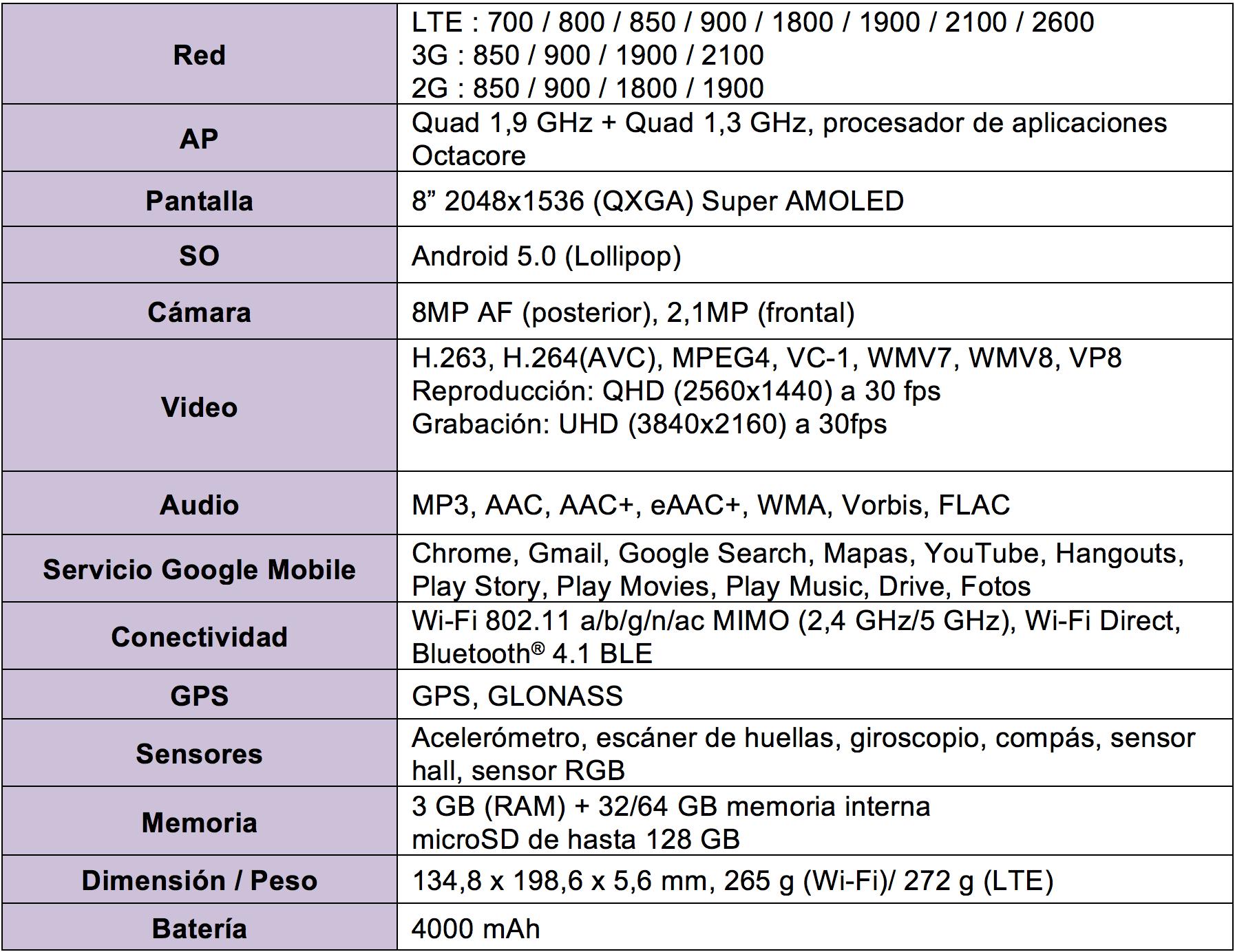 Galaxy Tab S2 8.0 pulgadas – Especificaciones del producto