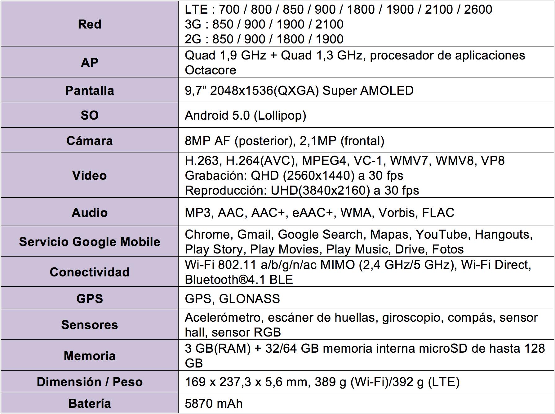 Galaxy Tab S2 9,7 pulgadas – Especificaciones del producto