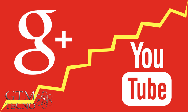 GooglePlus-Youtube