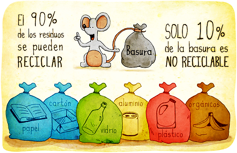 Porcentaje-reciclado