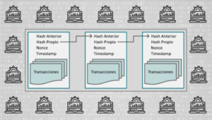 blockchain01